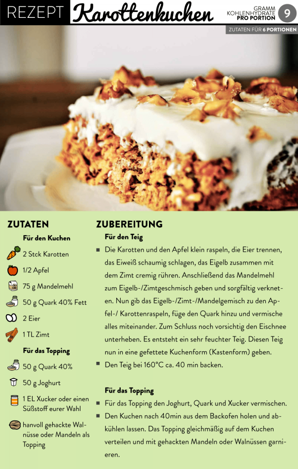 Karottenkuchen Low Carb